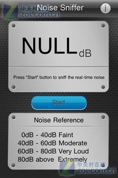 智能噪音检测