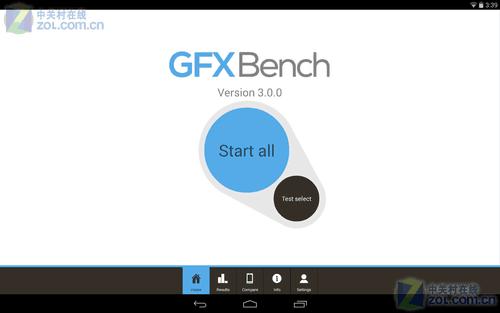 GFXBench
